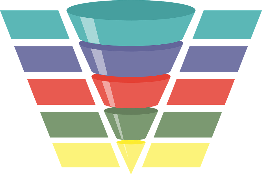 The Science of the Funnel